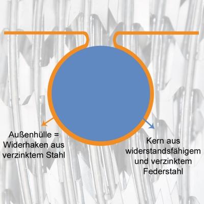 Natodraht ø 450 mm - Ausziehlänge 10 m - 1