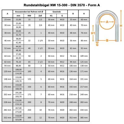 Rundstahlbügel DIN 3570 - Form A - galv. verzinkt - DN 50 / A 64 mit 2x M 12 Mutter - 1