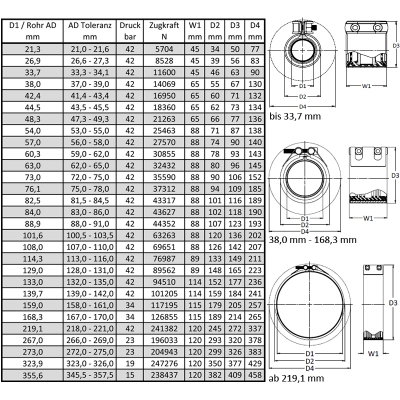 Teekay Axilock-S Rohrkupplung - Typ I Edelstahl - EPDM - 54,0 mm - 1