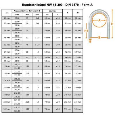 Rundstahlbügel DIN 3570 - Form A - galv. verzinkt - DN 175 / A 202 mit 2x M 16 Mutter - 1