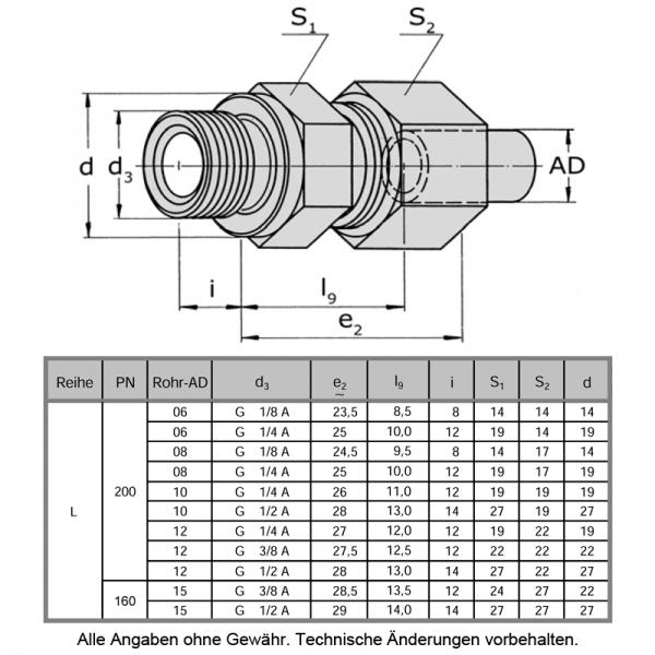 Schneidringverschraubung aus Messing Ms58 - Gerade Einschraubverschraubung - GE 10-LR 1/2