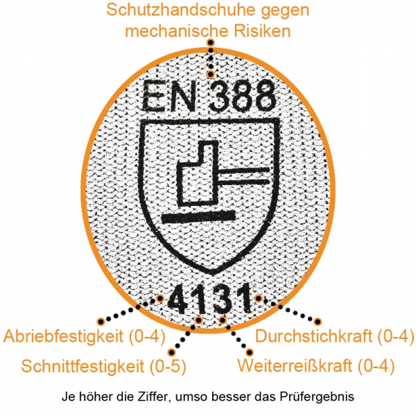 Nylon Handschuhe Arbeitshandschuhe mit PU Beschichtung EN388 - Art. 3700 Weiß - Gr. 10 / XL - 1 Paar - 3